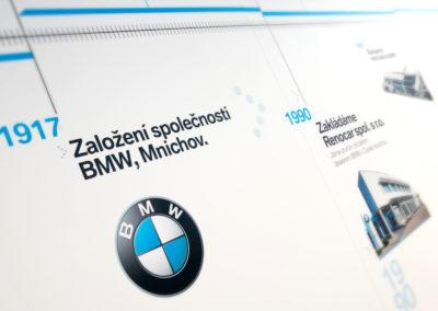 Wallmarketing Renocar BMW 02