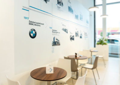 Wallmarketing Renocar BMW 06