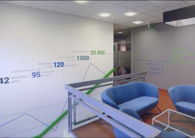 Wallmarketing - interiéry v RHK 02