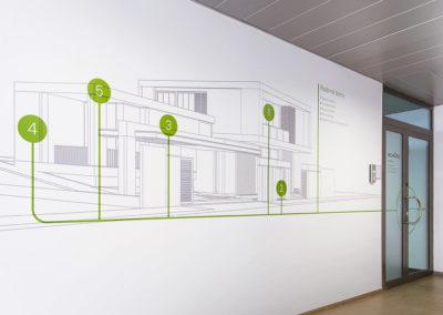 Wallmarketing v interiéru Schüco 02